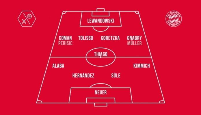 FC Bayern München Aufstellung