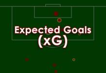 Expected Goals Erklärung
