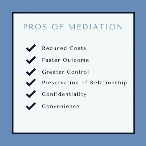 Divorce-mediation-pros
