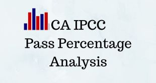 CA IPCC Pass Percentage Nov 2017 CA Result