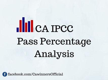CA IPCC Pass Percentage May 2015   CA Result