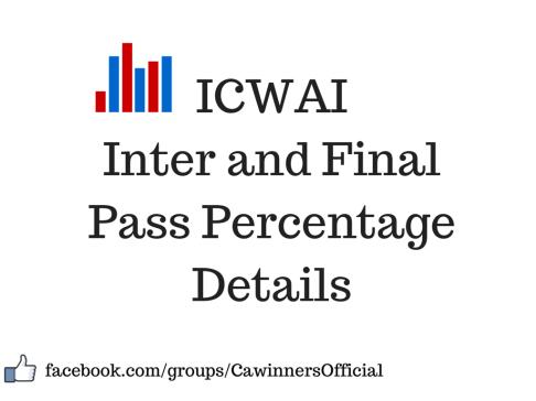CMA Pass Percentage Dec 2015 ICWAI Inter and Final