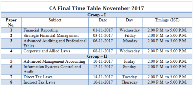 CA Final Time Table For November 2017
