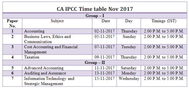 CA IPCC Time Table Nov 2017