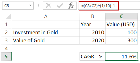 Calculating CAGR in Excel Using Operators