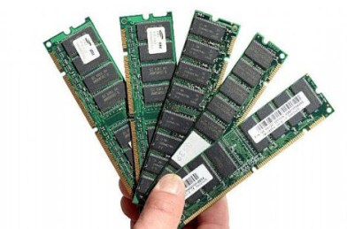 What is RAM (Random Access Memory), How does RAM work ?