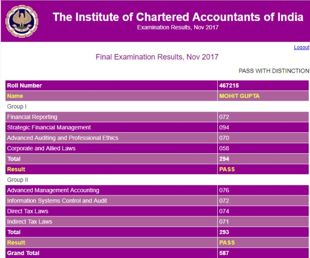CA Final Nov 2017 Topper - 1 Marksheet