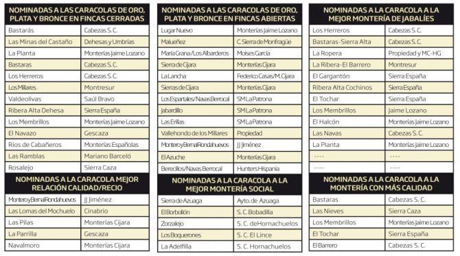 nominaciones caracolas 2016