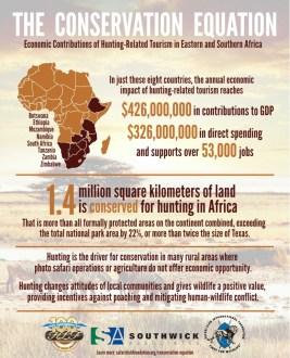 valor-de-la-caza-en-africa