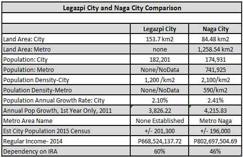 2015_1229_Naga-Legazpi2