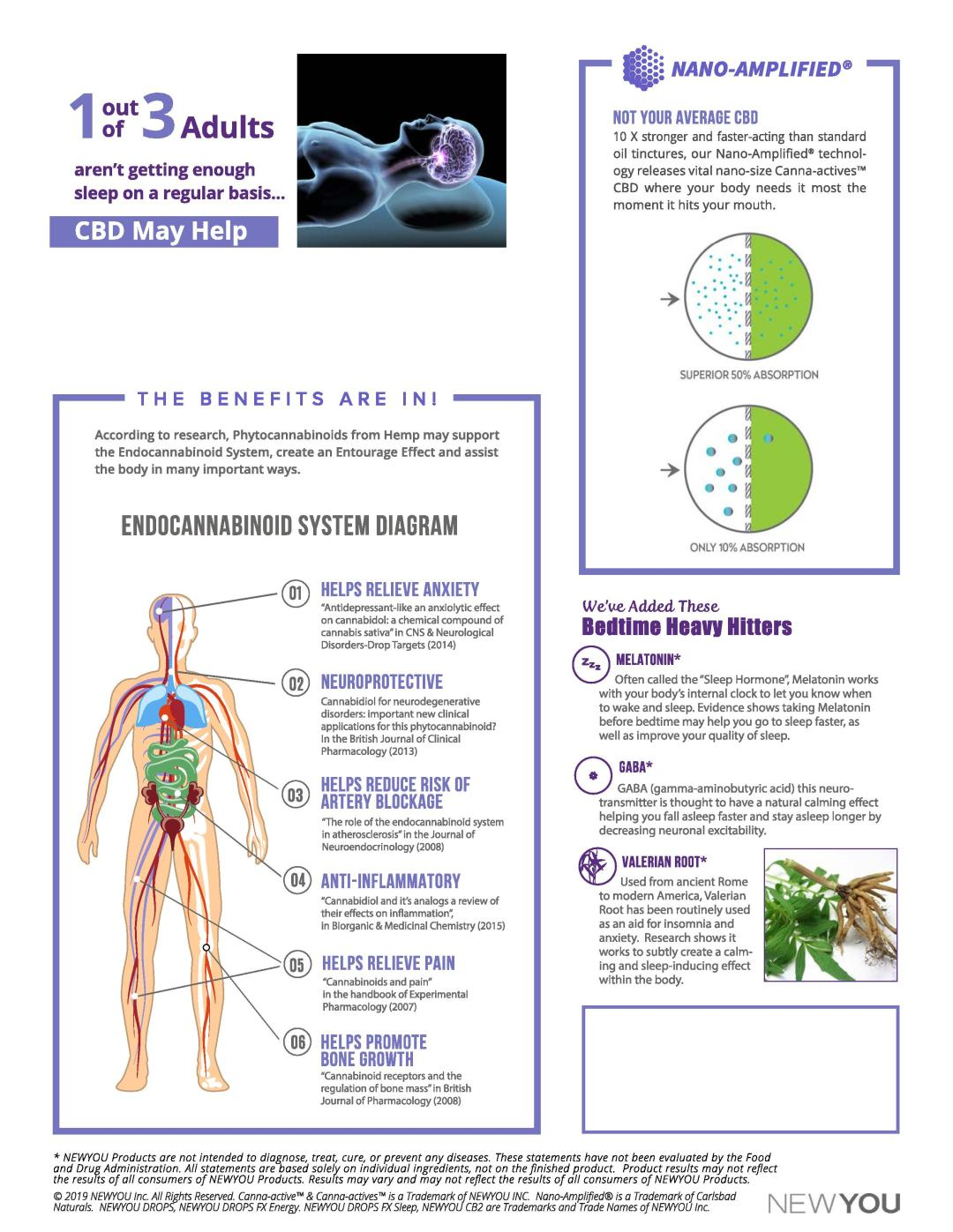 NEWYOU CBD DROPS FX sleep with melatonin