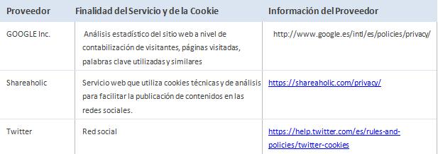 Cookies - CBH