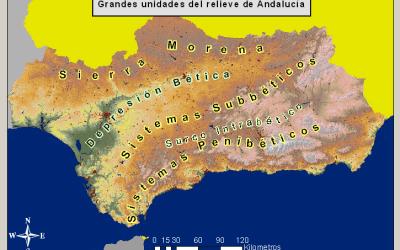 Tipología de suelos en Andalucía