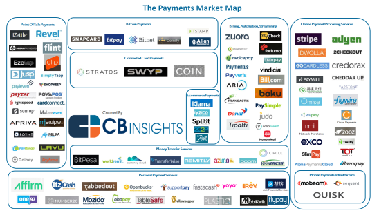 Infographic_109_12.17.2015_payments
