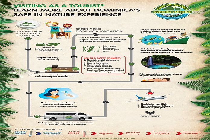 dominica safe in nature campaign