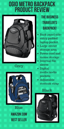 Ogio Metro Backpack Product Review