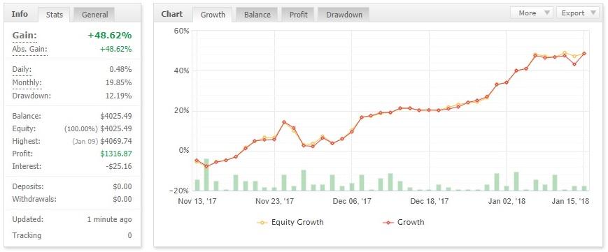 TOP Product Reviews, Plius Info