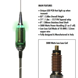 Sirio Antennas