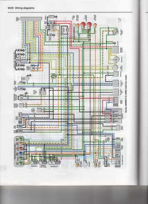 looking for wiring diagram for my f3 rr and stator  CBR