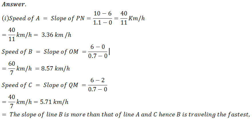 Motion Ncert Problems With Solutions For Cbse 9th Class Cbse Tutorials