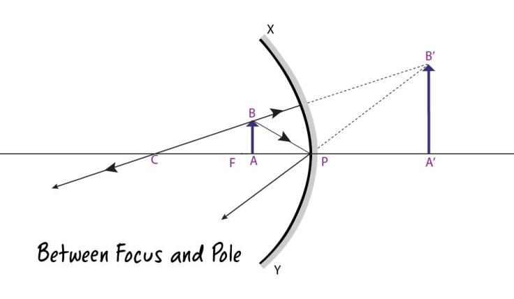 Between Pole and Focus-01