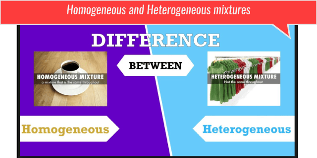 Homogenous_Heterogeneous-Mixture