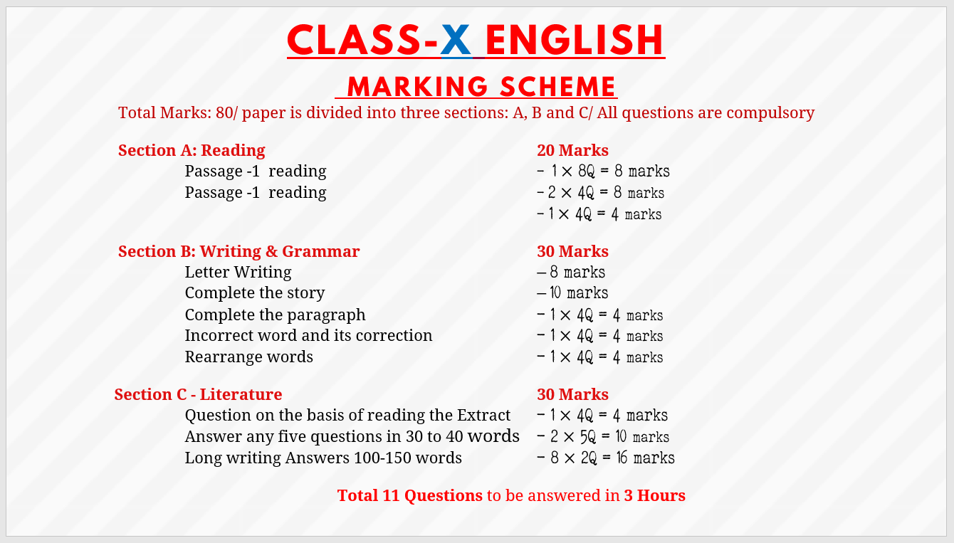 Class X English Marking Scheme