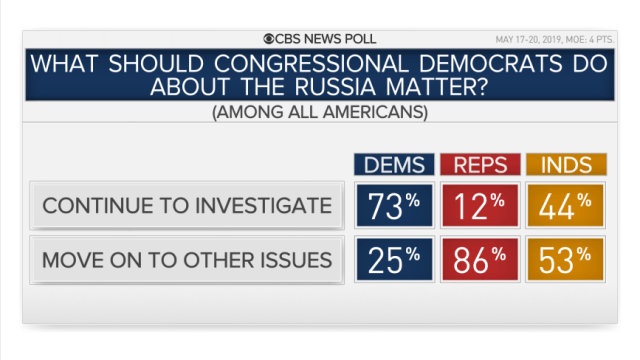 cong-dems-do.png