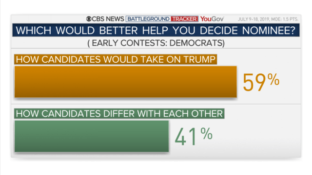 beat-trumpvsdifferences.png