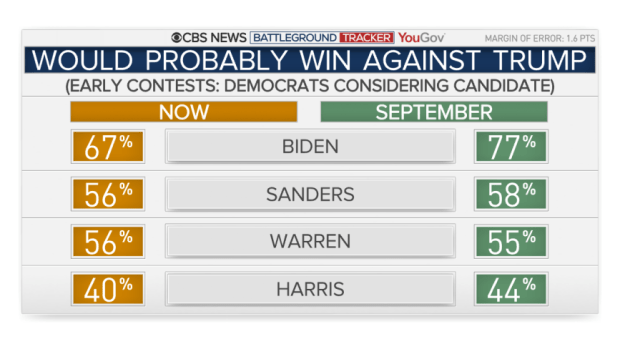 electability.png