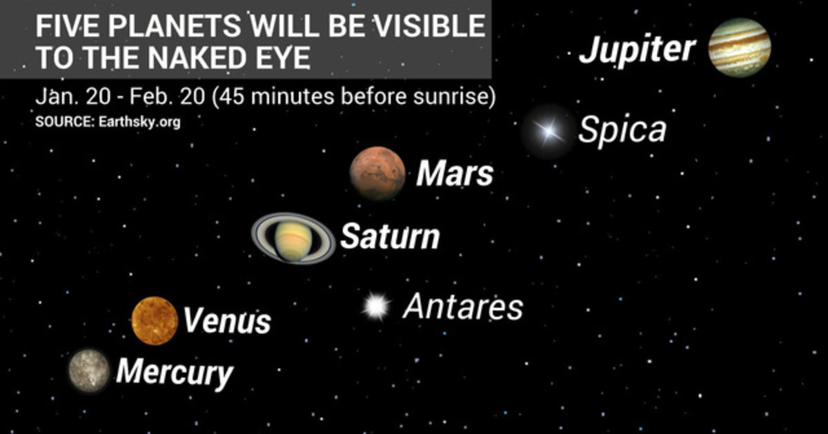 Five Planets To Align In Early Morning Sky Cbs News