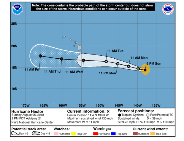 180805-nhc-hector-5pm-latest-track.png
