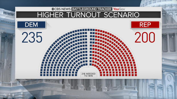 house-higher-turnout-scenario.jpg