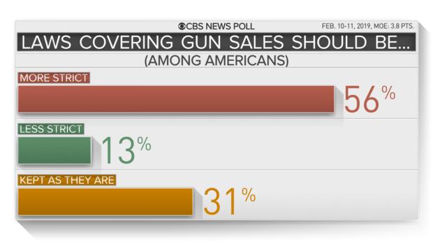 1-gun-laws-among-all.png