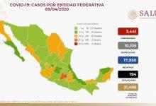 Photo of Suman 194 muertes por Covid-19; casos confirmados suben a 3.441 en México