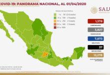 Photo of Ya suman 37 muertos por Covid-19 en México; los contagios confirmados ascienden a 1.378