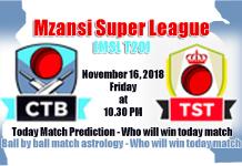 Cape Town Blitz vs Tshwane Spartans MSL T20 1st Match Tips Toss Session Lambi Pari Fancy CTB vs TSP Mzansi T20 Match Reports