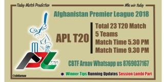 kandhar vs Nangarhar APL T20 Match Reports