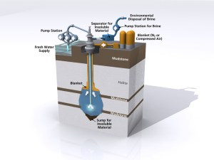 Salt Cavern Storage in Alberta  Oil & Gas Storage Caverns
