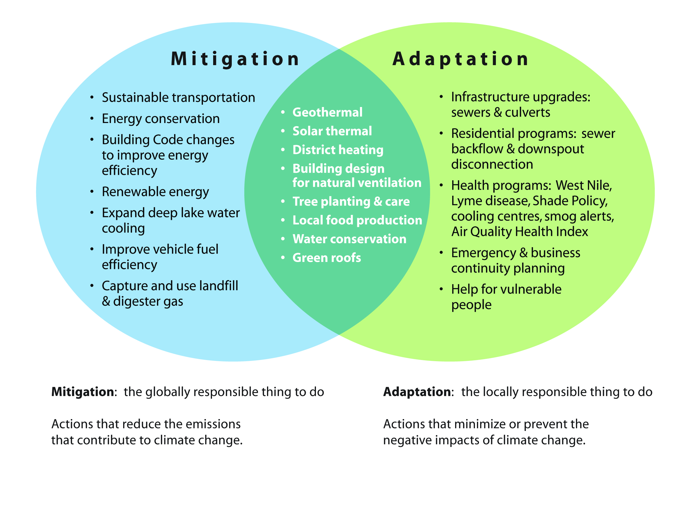 Adaptation And Mitigation To Climate Change