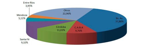 En noviembre se vendieron 158.159 vehículos usados