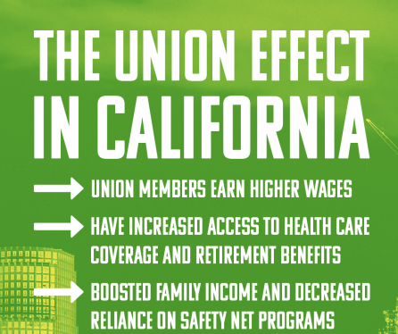 union-effect