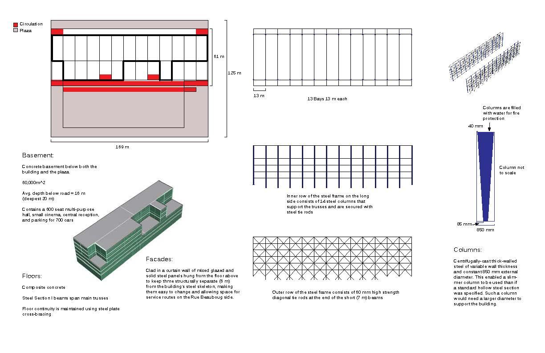 Structural Diagrams Centre Georges Pompidou