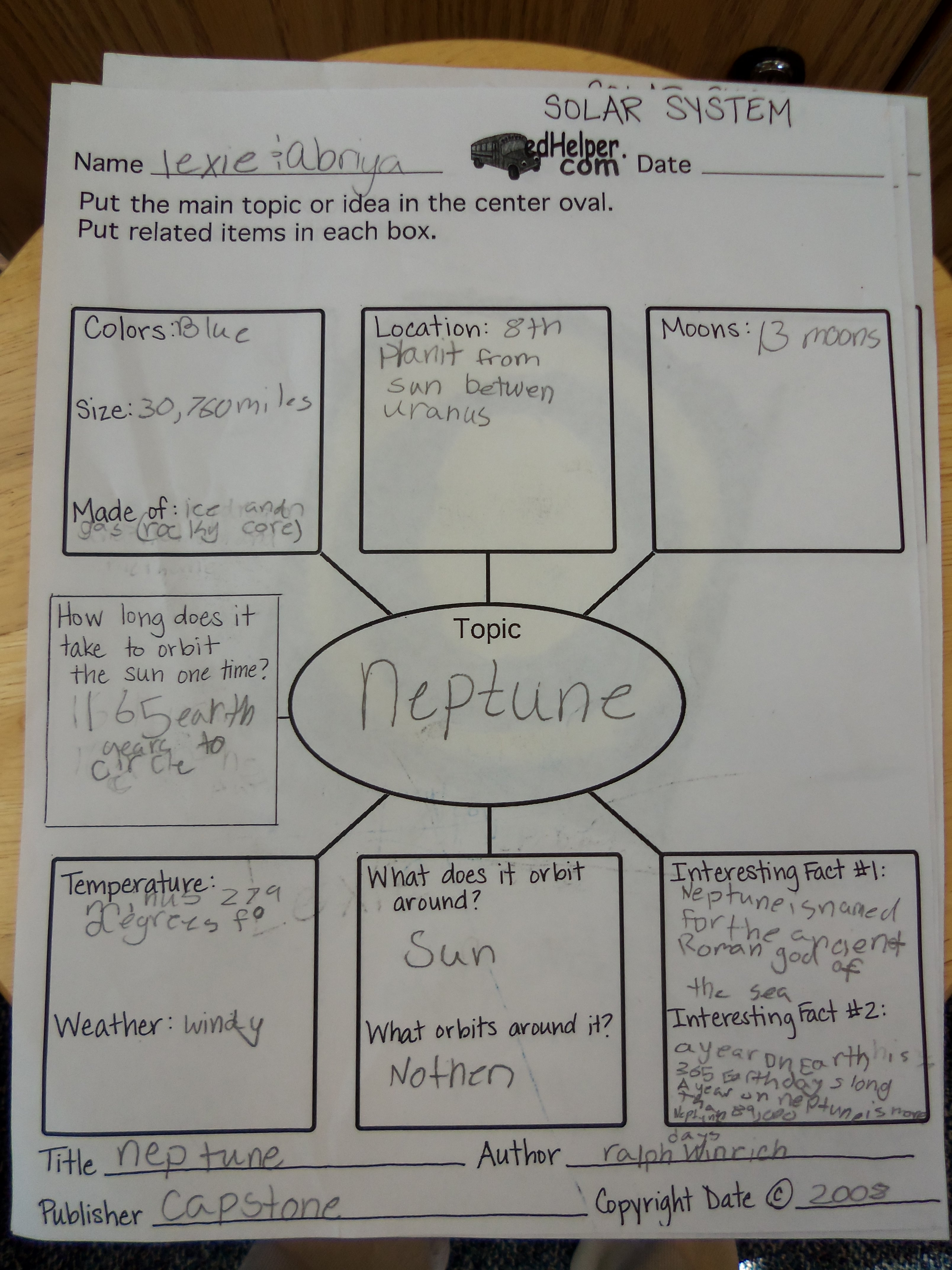 Graphic Organizer For Planets