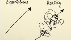 expectations-reality