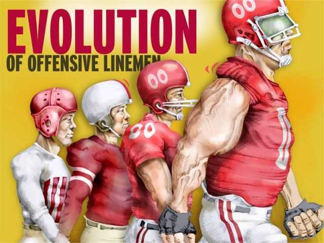 """""""Evolution of Offensive Lineman"""" graphic by Anthony Britina 