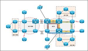 CCIE Data Center – Please Consult for CCIE Data Center Lab