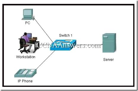 CCNA1Chapter25 thumb CCNA 1 Chapter 2 V4.0 Answers