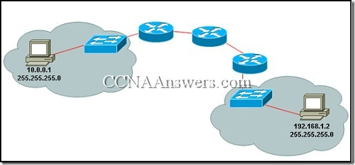 CCNA1FinalExamAnswers2011 thumb CCNA 1 Final Exam Answers 2011