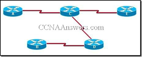 CCNA2Chapter10V4.0Answers5 thumb CCNA 2 Chapter 10 V4.0 Answers